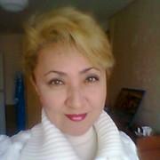 Махаббат Рахимбекова on My World.