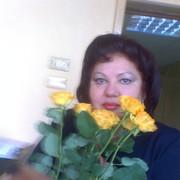 IRINA EMELYANOVA on My World.